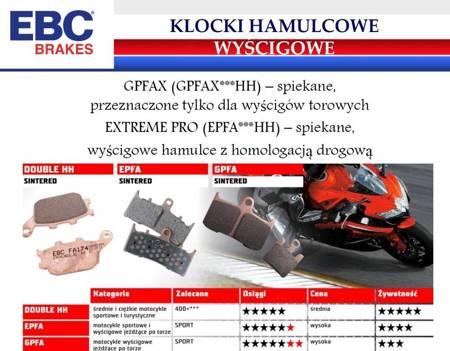Klocki hamulcowe skuterowe EBC S10 Synth Metal