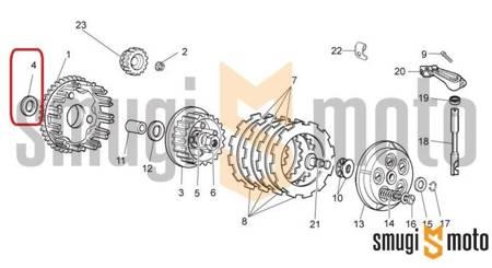 Podkładka pod sprzęgło, Aprilia RS 50, RX-SX, RS4 50/125, Derbi GPR, Senda, Terra